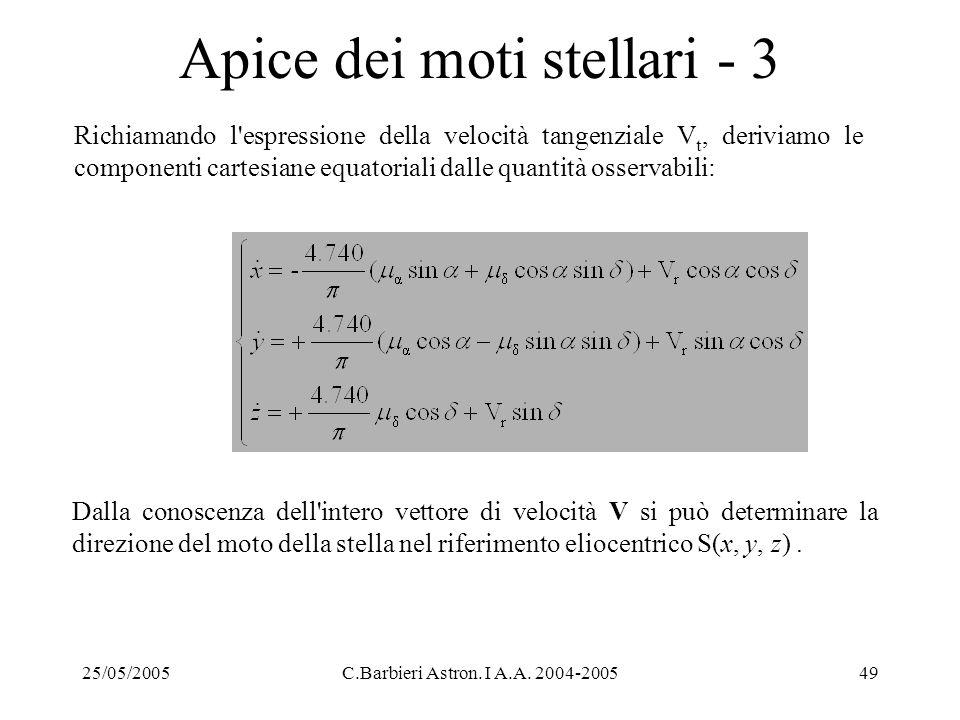 25/05/2005C.Barbieri Astron. I A.A. 2004-200549 Apice dei moti stellari - 3 Richiamando l'espressione della velocità tangenziale V t, deriviamo le com