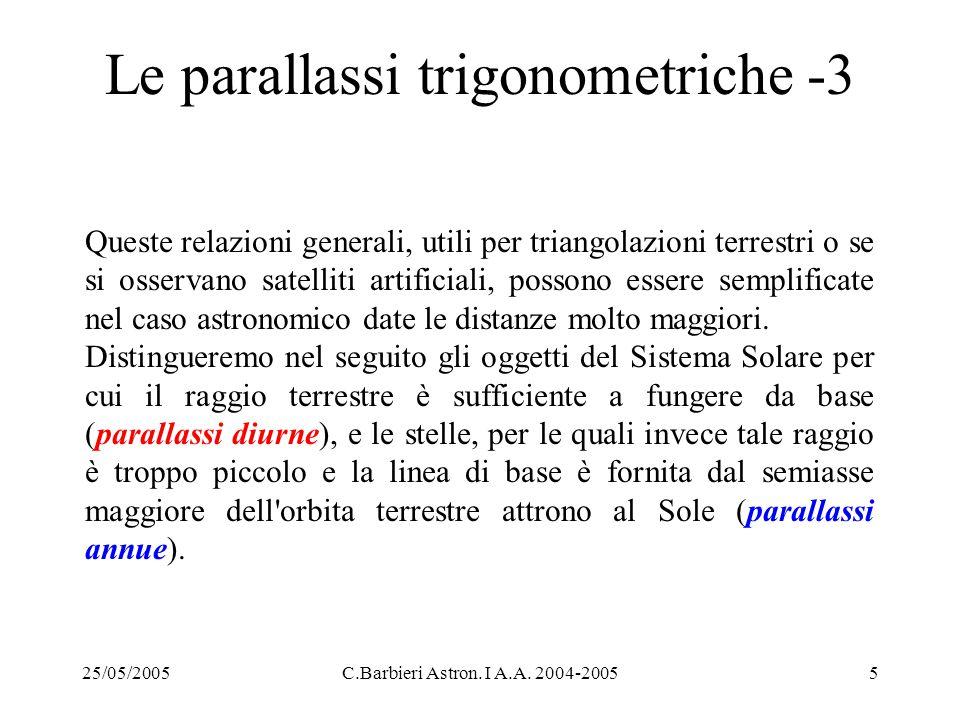 25/05/2005C.Barbieri Astron. I A.A. 2004-20055 Le parallassi trigonometriche -3 Queste relazioni generali, utili per triangolazioni terrestri o se si