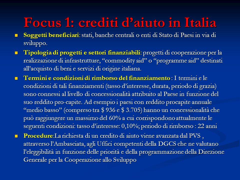 Focus 1: crediti d'aiuto in Italia Soggetti beneficiari: stati, banche centrali o enti di Stato di Paesi in via di sviluppo. Soggetti beneficiari: sta