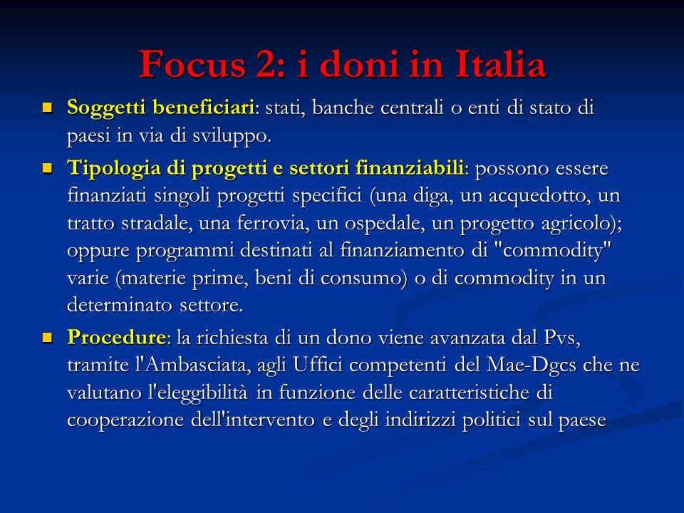 Focus 2: i doni in Italia Soggetti beneficiari: stati, banche centrali o enti di stato di paesi in via di sviluppo. Soggetti beneficiari: stati, banch