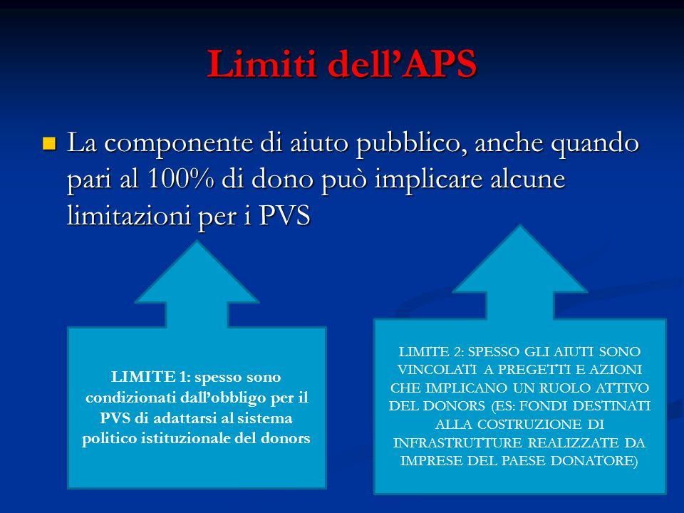 Limiti dell'APS La componente di aiuto pubblico, anche quando pari al 100% di dono può implicare alcune limitazioni per i PVS La componente di aiuto pubblico, anche quando pari al 100% di dono può implicare alcune limitazioni per i PVS LIMITE 1: spesso sono condizionati dall'obbligo per il PVS di adattarsi al sistema politico istituzionale del donors LIMITE 2: SPESSO GLI AIUTI SONO VINCOLATI A PREGETTI E AZIONI CHE IMPLICANO UN RUOLO ATTIVO DEL DONORS (ES: FONDI DESTINATI ALLA COSTRUZIONE DI INFRASTRUTTURE REALIZZATE DA IMPRESE DEL PAESE DONATORE)