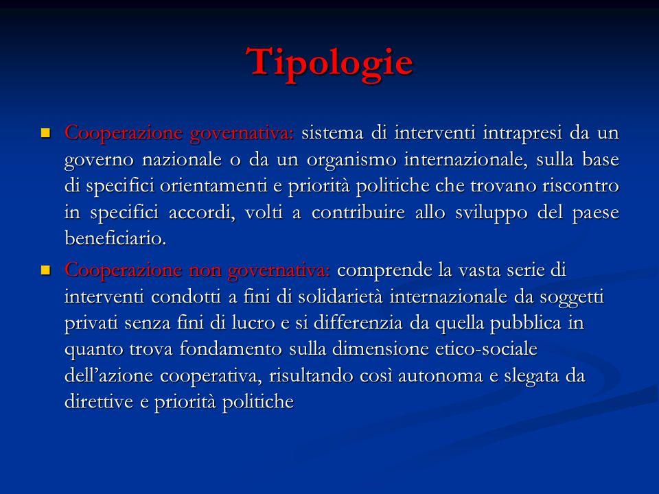 Tipologie Cooperazione governativa: sistema di interventi intrapresi da un governo nazionale o da un organismo internazionale, sulla base di specifici