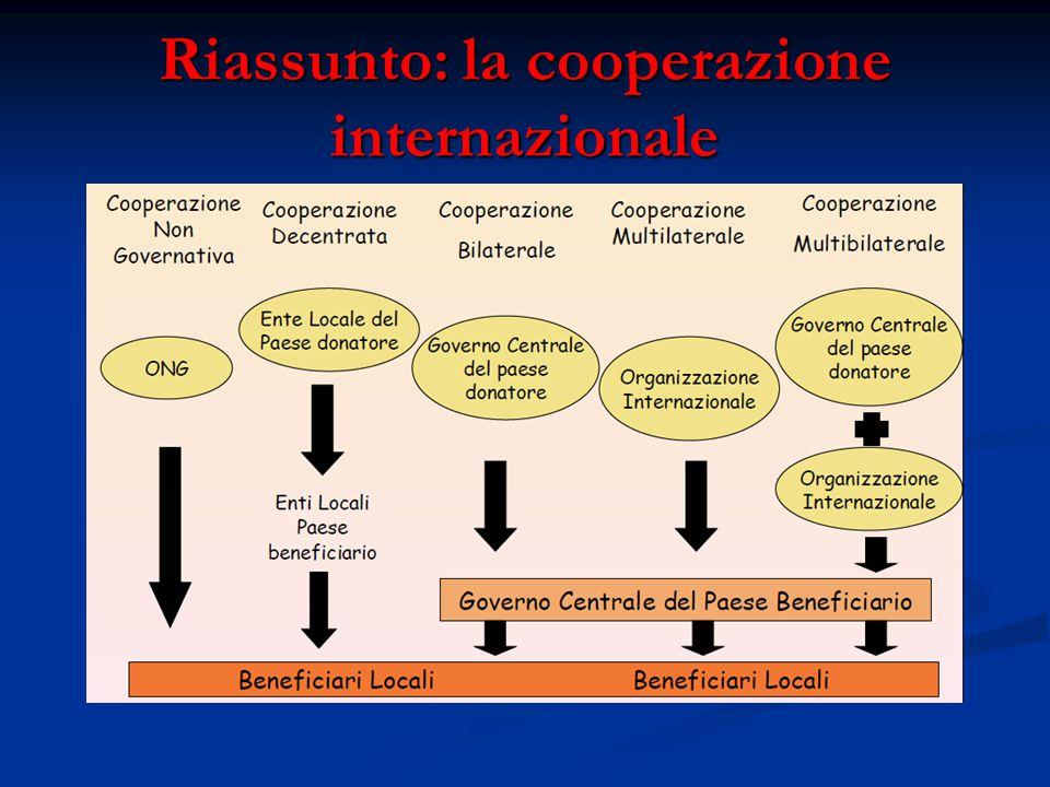 Riassunto: la cooperazione internazionale