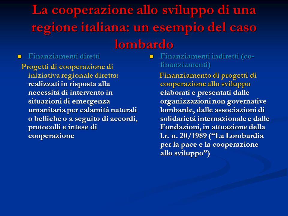 La cooperazione allo sviluppo di una regione italiana: un esempio del caso lombardo Finanziamenti diretti Finanziamenti diretti realizzati in risposta