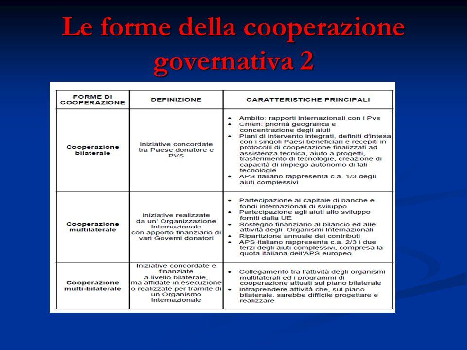 Le forme della cooperazione governativa 2