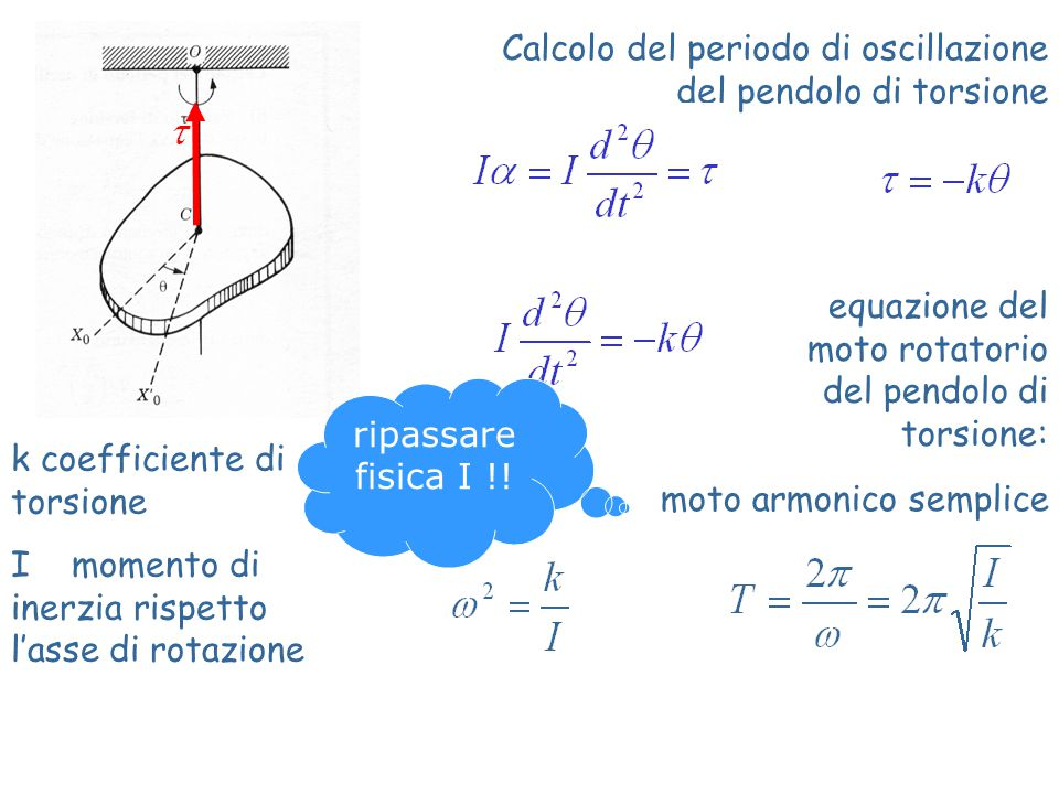 Calcolo del periodo di oscillazione del pendolo di torsione equazione del moto rotatorio del pendolo di torsione: k coefficiente di torsione I momento