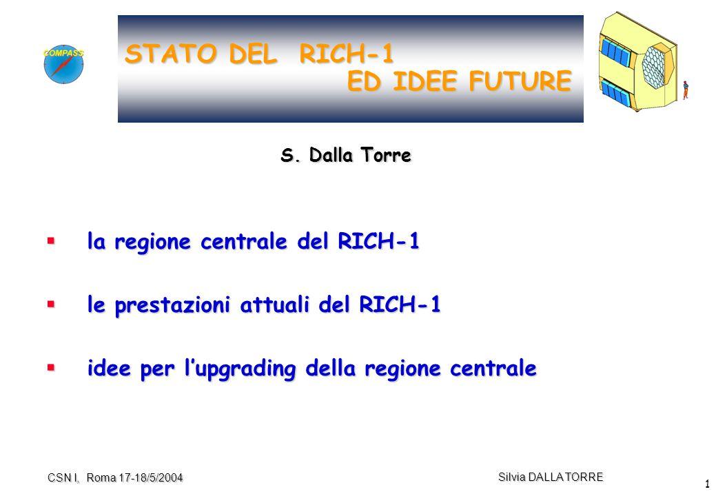 1 Silvia DALLA TORRE CSN I, Roma 17-18/5/2004 STATO DEL RICH-1 ED IDEE FUTURE  la regione centrale del RICH-1  le prestazioni attuali del RICH-1  idee per l'upgrading della regione centrale S.
