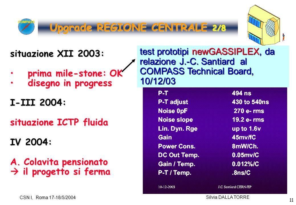 11 Silvia DALLA TORRE CSN I, Roma 17-18/5/2004 Upgrade REGIONE CENTRALE 2/8 test prototipi newGASSIPLEX, da relazione J.-C.