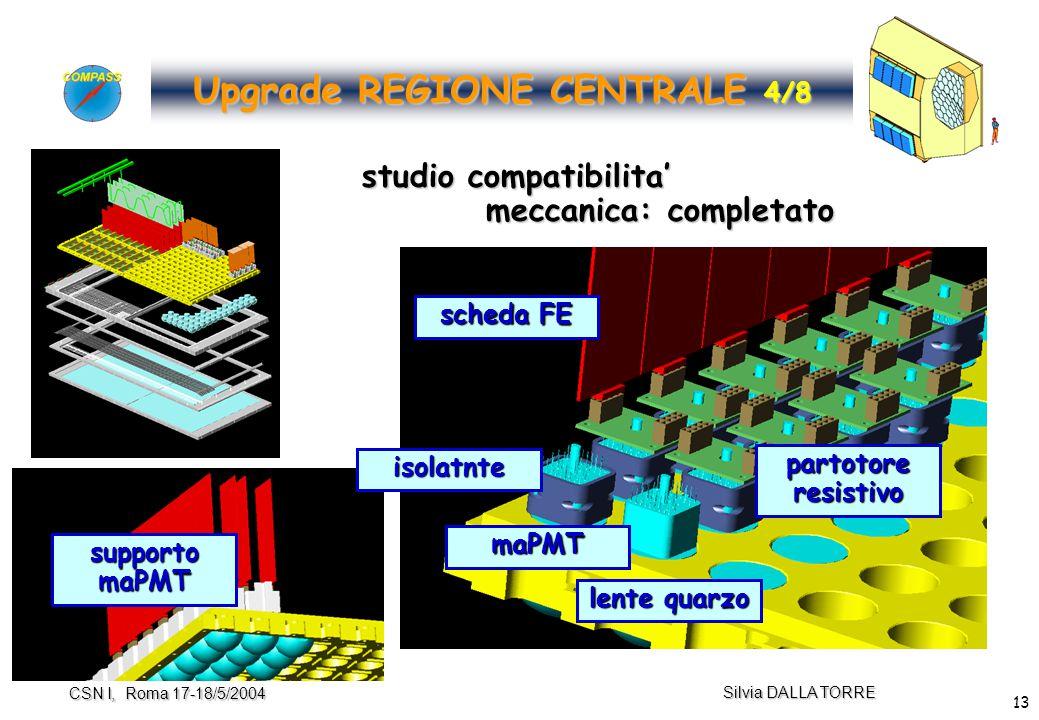 13 Silvia DALLA TORRE CSN I, Roma 17-18/5/2004 Upgrade REGIONE CENTRALE 4/8 lente quarzo maPMT isolatnte partotore resistivo scheda FE supporto maPMT studio compatibilita' meccanica: completato meccanica: completato