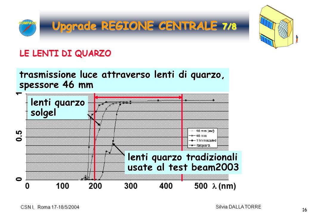 16 Silvia DALLA TORRE CSN I, Roma 17-18/5/2004 Upgrade REGIONE CENTRALE 7/8 LE LENTI DI QUARZO 0 100 200 300 400 500  (nm) 0 0.5 1 trasmissione luce attraverso lenti di quarzo, spessore 46 mm lenti quarzo solgel lenti quarzo tradizionali usate al test beam2003