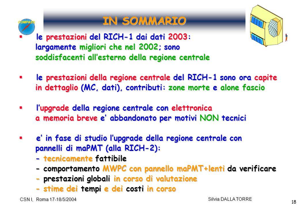 18 Silvia DALLA TORRE CSN I, Roma 17-18/5/2004 IN SOMMARIO  le prestazioni del RICH-1 dai dati 2003: largamente migliori che nel 2002; sono largamente migliori che nel 2002; sono soddisfacenti all'esterno della regione centrale soddisfacenti all'esterno della regione centrale  le prestazioni della regione centrale del RICH-1 sono ora capite in dettaglio (MC, dati), contributi: zone morte e alone fascio in dettaglio (MC, dati), contributi: zone morte e alone fascio  l'upgrade della regione centrale con elettronica a memoria breve e' abbandonato per motivi NON tecnici a memoria breve e' abbandonato per motivi NON tecnici  e' in fase di studio l'upgrade della regione centrale con pannelli di maPMT (alla RICH-2): pannelli di maPMT (alla RICH-2): - tecnicamente fattibile - tecnicamente fattibile - comportamento MWPC con pannello maPMT+lenti da verificare - comportamento MWPC con pannello maPMT+lenti da verificare - prestazioni globali in corso di valutazione - prestazioni globali in corso di valutazione - stime dei tempi e dei costi in corso - stime dei tempi e dei costi in corso