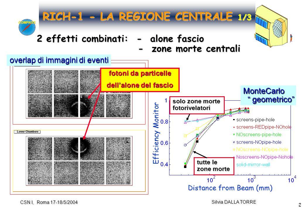 3 Silvia DALLA TORRE CSN I, Roma 17-18/5/2004 RICH-1 / LA REGIONE CENTRALE 2/3 0-10 cm 10-20 cm 20-30 cm 30-40 cm 50-60 cm 40-50 cm per studiare/quantificare gli effetti si definiscono 6 regioni anulari per il centro degli anelli sulla superficie dei fotorivelatori angolo polare (mrad) angolo polare (mrad) raggio centro anello (cm) correlazione completa