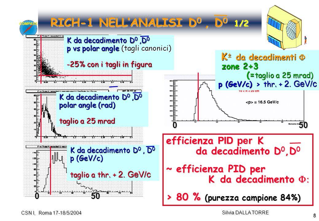 8 Silvia DALLA TORRE CSN I, Roma 17-18/5/2004 RICH-1 NELL'ANALISI D 0, D 0 1/2 K da decadimento D 0,D 0 p vs polar angle (tagli canonici) -25% con i tagli in figura K da decadimento D 0, D 0 p (GeV/c) taglio a thr.
