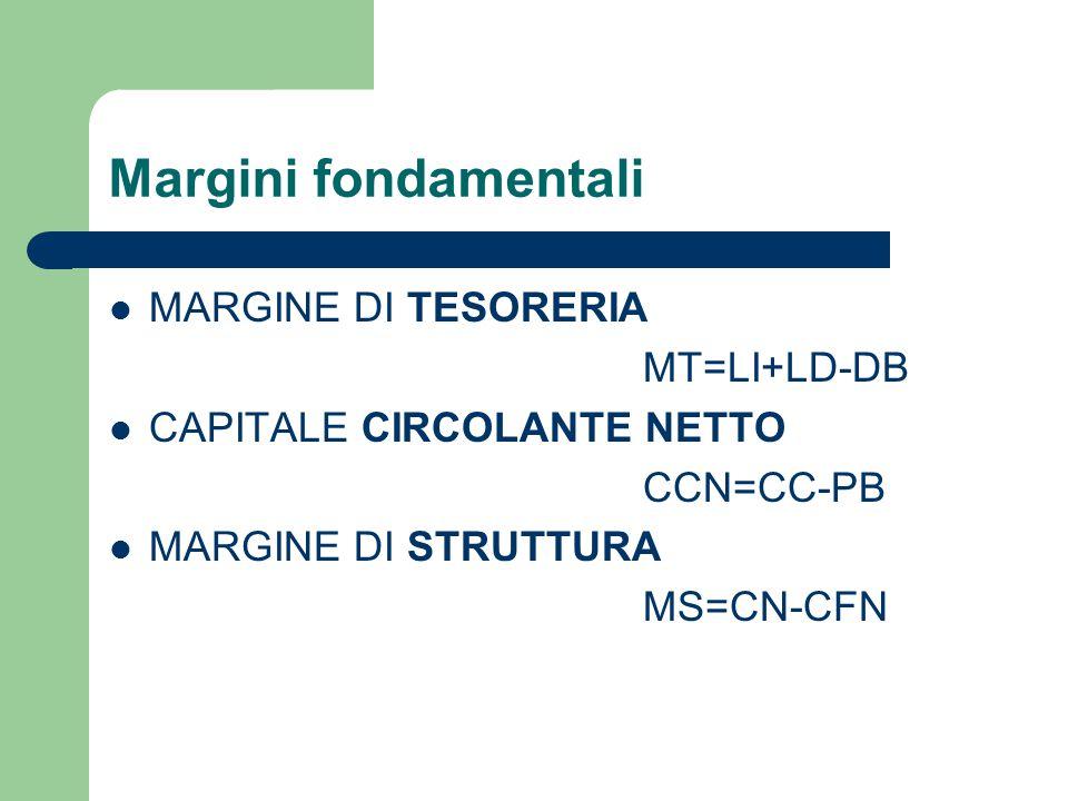 Margini fondamentali MARGINE DI TESORERIA MT=LI+LD-DB CAPITALE CIRCOLANTE NETTO CCN=CC-PB MARGINE DI STRUTTURA MS=CN-CFN
