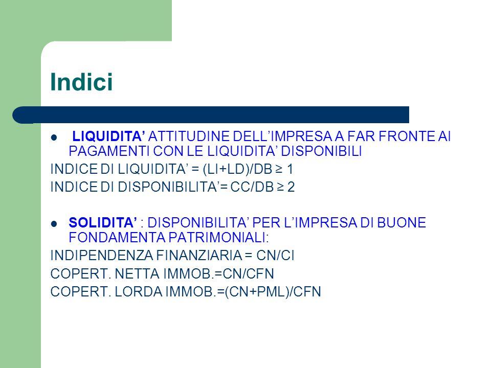 Indici LIQUIDITA' ATTITUDINE DELL'IMPRESA A FAR FRONTE AI PAGAMENTI CON LE LIQUIDITA' DISPONIBILI INDICE DI LIQUIDITA' = (LI+LD)/DB ≥ 1 INDICE DI DISPONIBILITA'= CC/DB ≥ 2 SOLIDITA' : DISPONIBILITA' PER L'IMPRESA DI BUONE FONDAMENTA PATRIMONIALI: INDIPENDENZA FINANZIARIA = CN/CI COPERT.