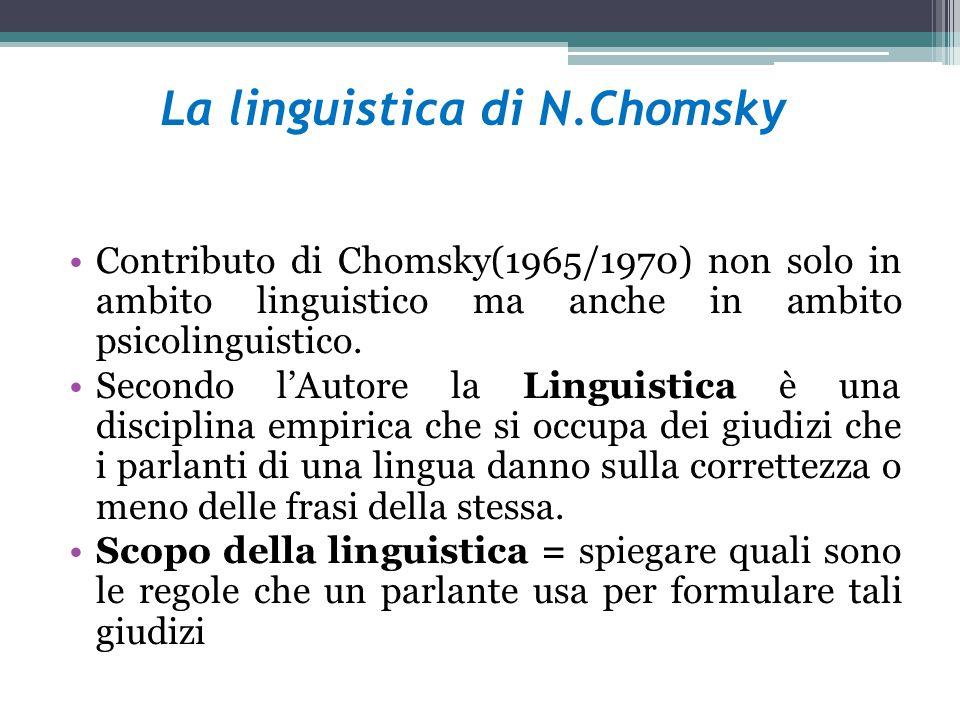 La linguistica di N.Chomsky Contributo di Chomsky(1965/1970) non solo in ambito linguistico ma anche in ambito psicolinguistico. Secondo l'Autore la L