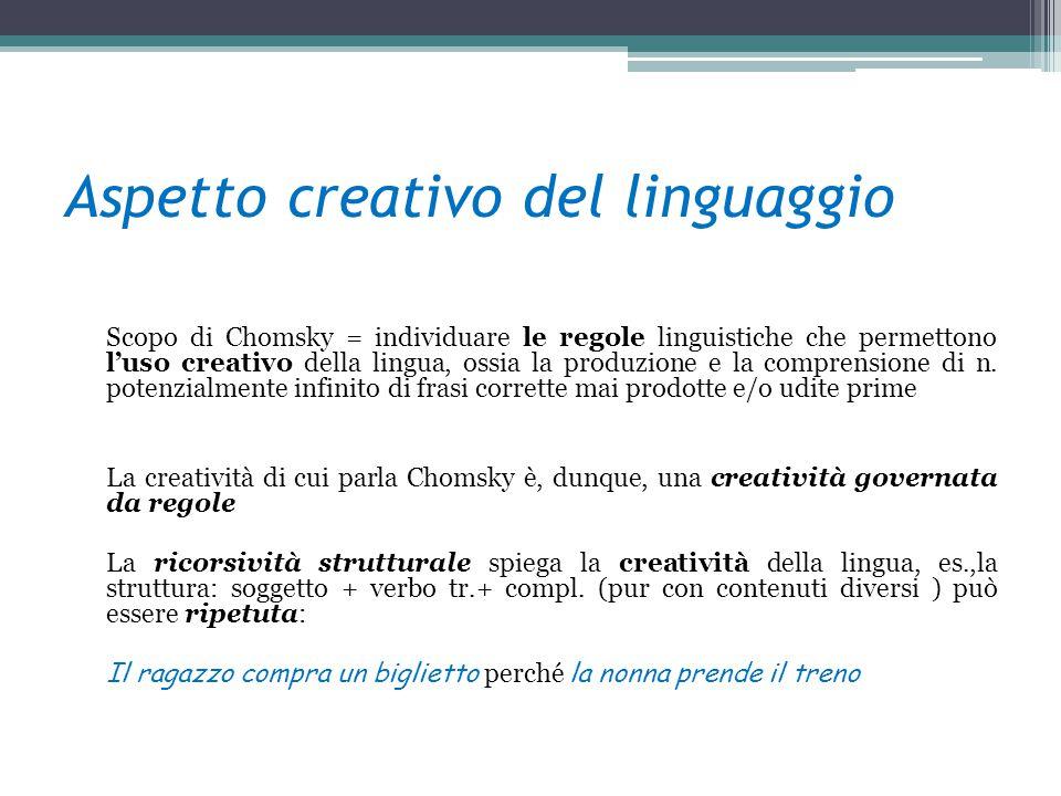 Aspetto creativo del linguaggio Scopo di Chomsky = individuare le regole linguistiche che permettono l'uso creativo della lingua, ossia la produzione