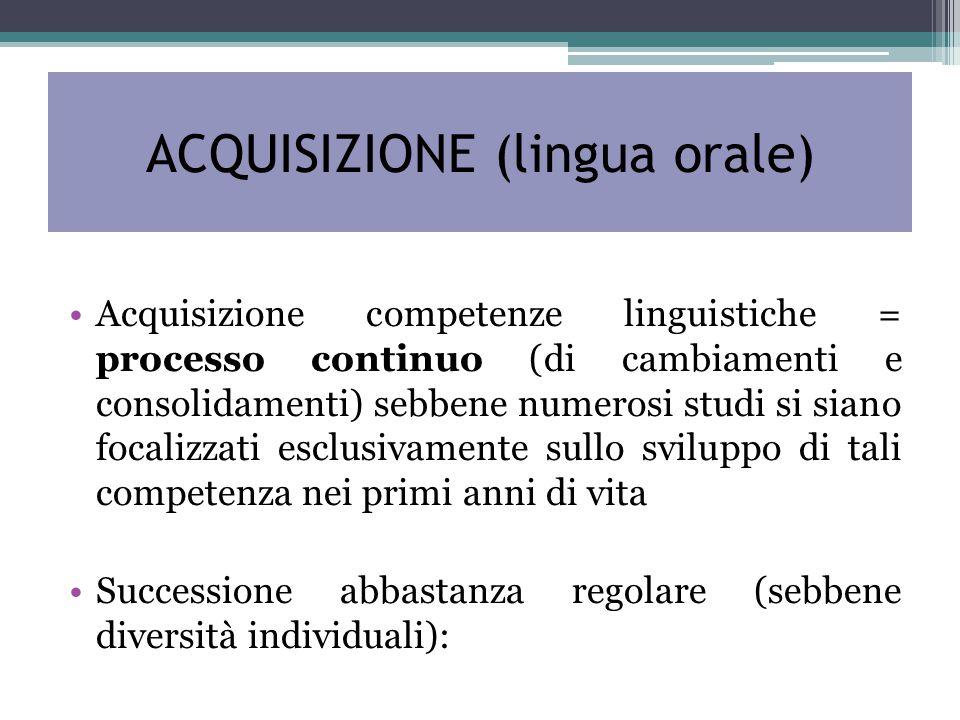 ACQUISIZIONE (lingua orale) Acquisizione competenze linguistiche = processo continuo (di cambiamenti e consolidamenti) sebbene numerosi studi si siano
