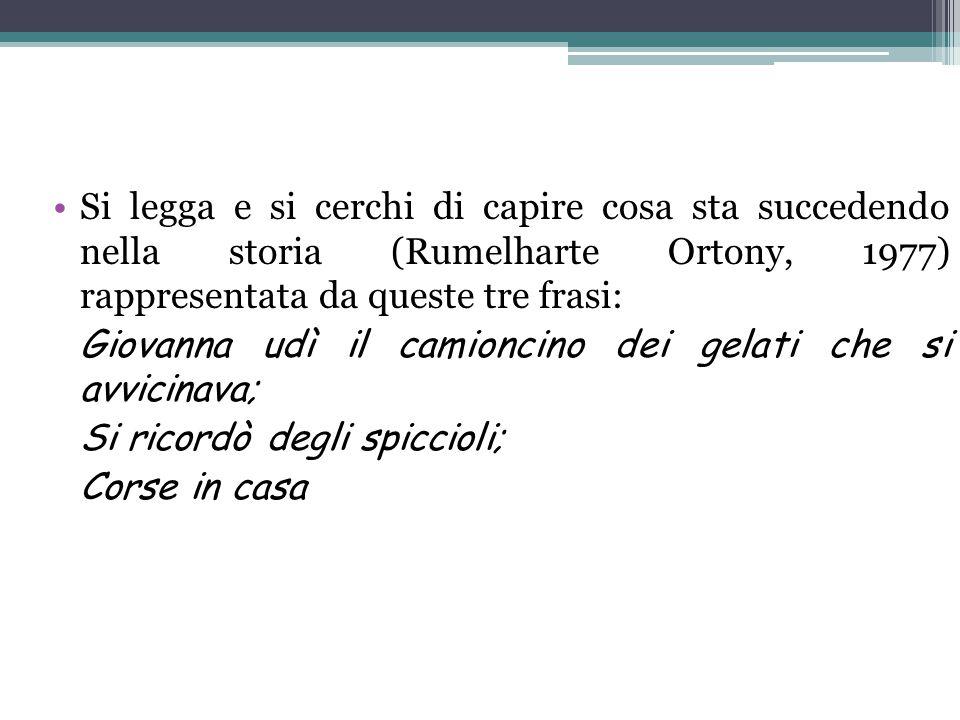 Si legga e si cerchi di capire cosa sta succedendo nella storia (Rumelharte Ortony, 1977) rappresentata da queste tre frasi: Giovanna udì il camioncin
