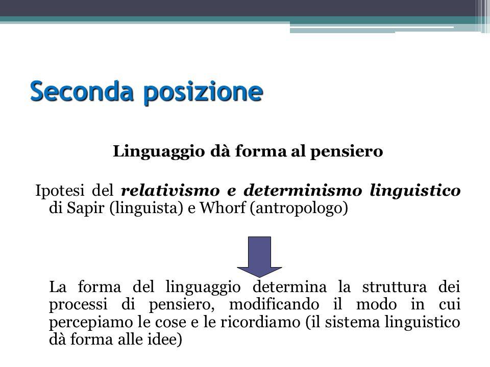 Seconda posizione Linguaggio dà forma al pensiero Ipotesi del relativismo e determinismo linguistico di Sapir (linguista) e Whorf (antropologo) La for