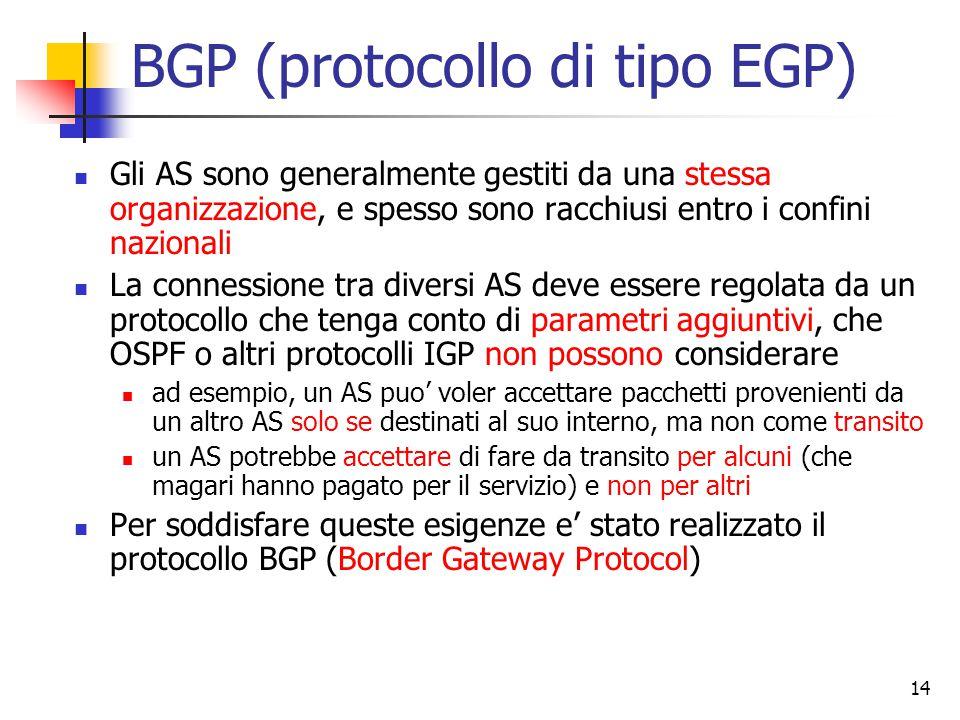 15 Caratteristiche del BGP Il BGP e' progettato per poter tenere conto di vincoli indipententi dalla logica del cammino piu' breve BGP considera la rete (costituita dai boundary router) come un grafico a maglia, dove gli AS sono punti e le connessioni tra AS linee I costi delle linee ed eventuali vincoli vengono generalmente configurati manualmente sui router BGP si basa sulla logica del distance vector: ogni router scambia con i vicini la propria tabella di routing La sostanziale differenza rispetto al distance vector e' che le informazioni scambiate contengono anche i cammini completi verso le destinazioni (per questo viene definito come algoritmo path vector) in conseguenza di cio' un router sa che, scegliendo una certa strada, attraversera' determinati AS in questo modo possono essere applicati i vincoli sul routing Va osservato che la conoscenza dei percorsi completi permette di risolvere il problema del conto all'infinito, in quanto ogni router e' in grado di capire se un percorso scelto dal vicino passa per se stesso, e quindi scartarlo
