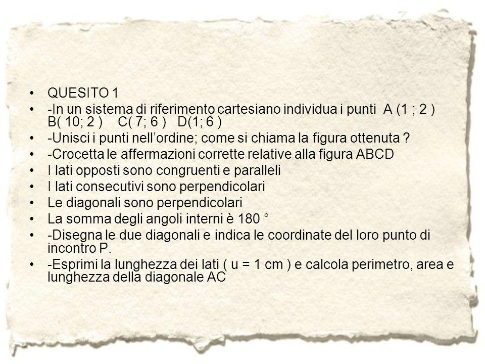 QUESITO 1 -In un sistema di riferimento cartesiano individua i punti A (1 ; 2 ) B( 10; 2 ) C( 7; 6 ) D(1; 6 ) -Unisci i punti nell'ordine; come si chi