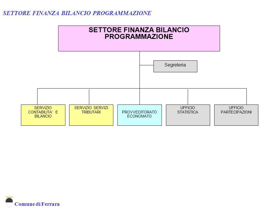 Comune di Ferrara SERVIZIO CONTABILITA' E BILANCIO SETTORE FINANZA BILANCIO PROGRAMMAZIONE SERVIZIO SERVIZI TRIBUTARIPROVVEDITORATO ECONOMATO SETTORE