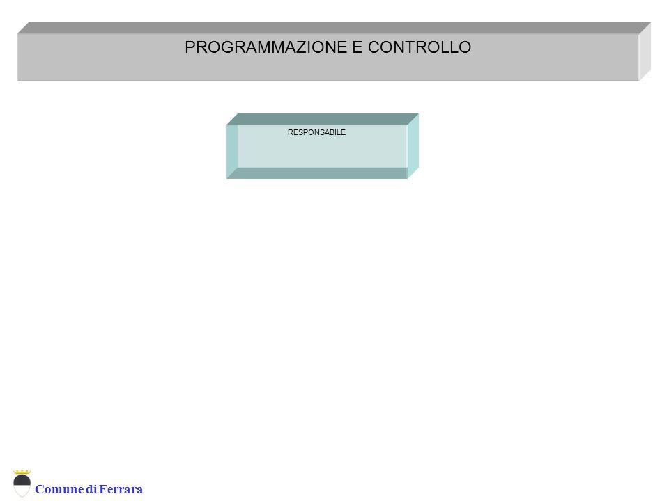 Comune di Ferrara RESPONSABILE PROGRAMMAZIONE E CONTROLLO Programmazione e controllo