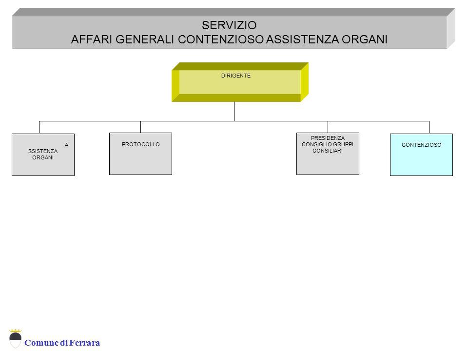 Comune di Ferrara DIRIGENTE SERVIZIO AFFARI GENERALI CONTENZIOSO ASSISTENZA ORGANI CONTENZIOSO Servizio Affari Generali Contenzioso Assistenza Organi