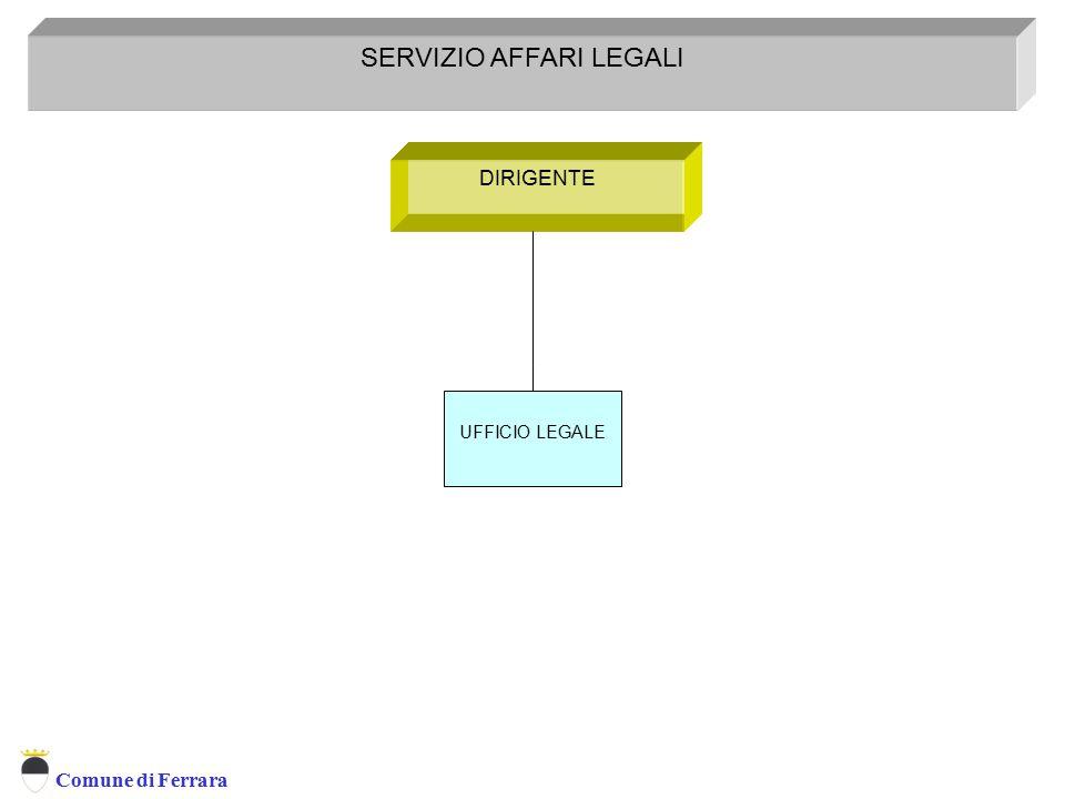 Comune di Ferrara DIRIGENTE SERVIZIO AFFARI LEGALI Servizio Affari Legali UFFICIO LEGALE