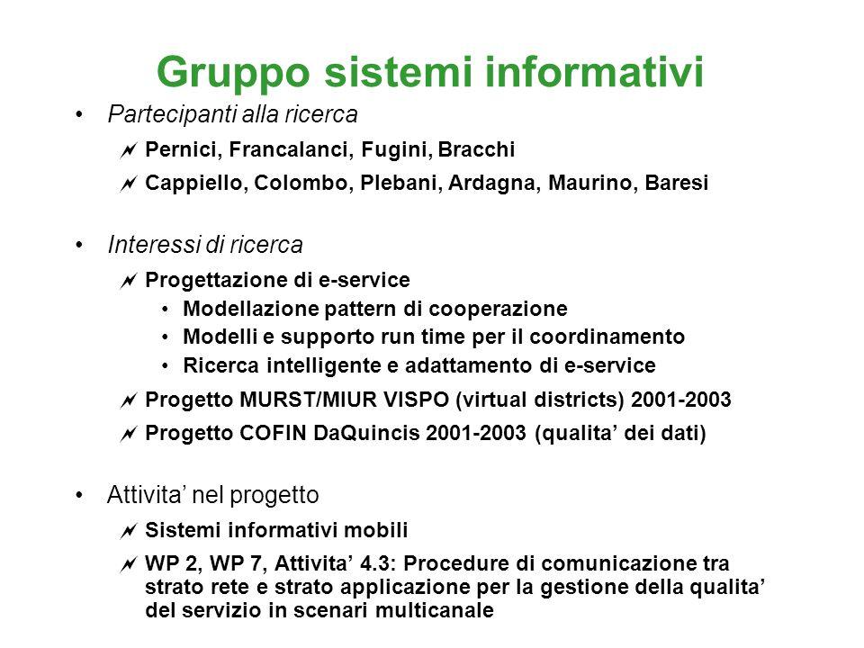 Gruppo sistemi informativi Partecipanti alla ricerca  Pernici, Francalanci, Fugini, Bracchi  Cappiello, Colombo, Plebani, Ardagna, Maurino, Baresi Interessi di ricerca  Progettazione di e-service Modellazione pattern di cooperazione Modelli e supporto run time per il coordinamento Ricerca intelligente e adattamento di e-service  Progetto MURST/MIUR VISPO (virtual districts) 2001-2003  Progetto COFIN DaQuincis 2001-2003 (qualita' dei dati) Attivita' nel progetto  Sistemi informativi mobili  WP 2, WP 7, Attivita' 4.3: Procedure di comunicazione tra strato rete e strato applicazione per la gestione della qualita' del servizio in scenari multicanale