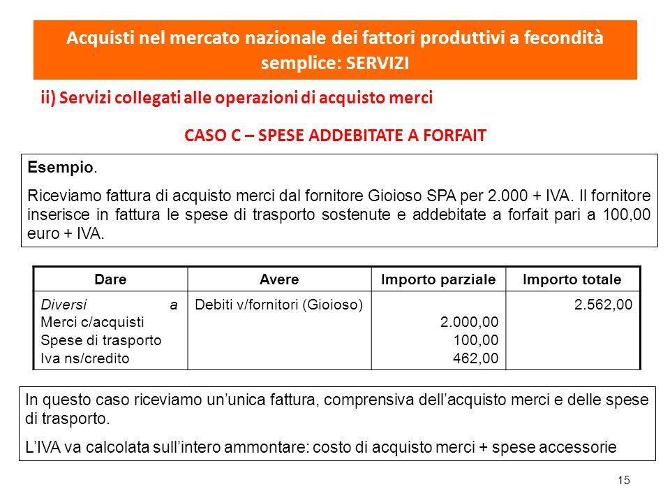 15 ii) Servizi collegati alle operazioni di acquisto merci CASO C – SPESE ADDEBITATE A FORFAIT Esempio. Riceviamo fattura di acquisto merci dal fornit
