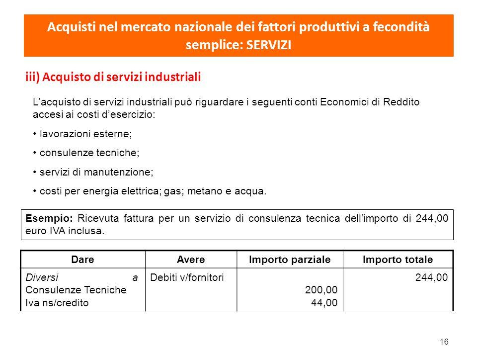 16 iii) Acquisto di servizi industriali L'acquisto di servizi industriali può riguardare i seguenti conti Economici di Reddito accesi ai costi d'eserc