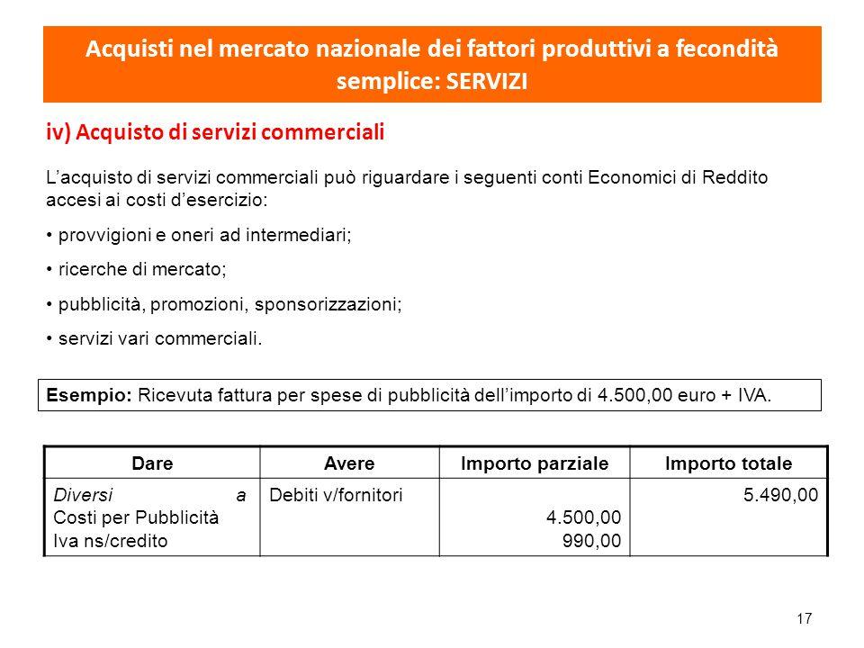 17 iv) Acquisto di servizi commerciali L'acquisto di servizi commerciali può riguardare i seguenti conti Economici di Reddito accesi ai costi d'eserci