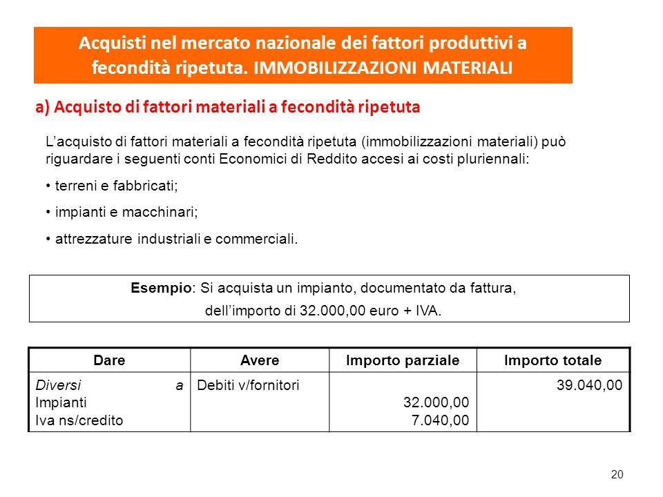 20 Acquisti nel mercato nazionale dei fattori produttivi a fecondità ripetuta. IMMOBILIZZAZIONI MATERIALI a) Acquisto di fattori materiali a fecondità
