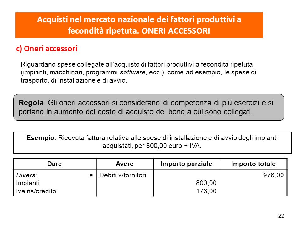 22 Acquisti nel mercato nazionale dei fattori produttivi a fecondità ripetuta. ONERI ACCESSORI c) Oneri accessori Riguardano spese collegate all'acqui