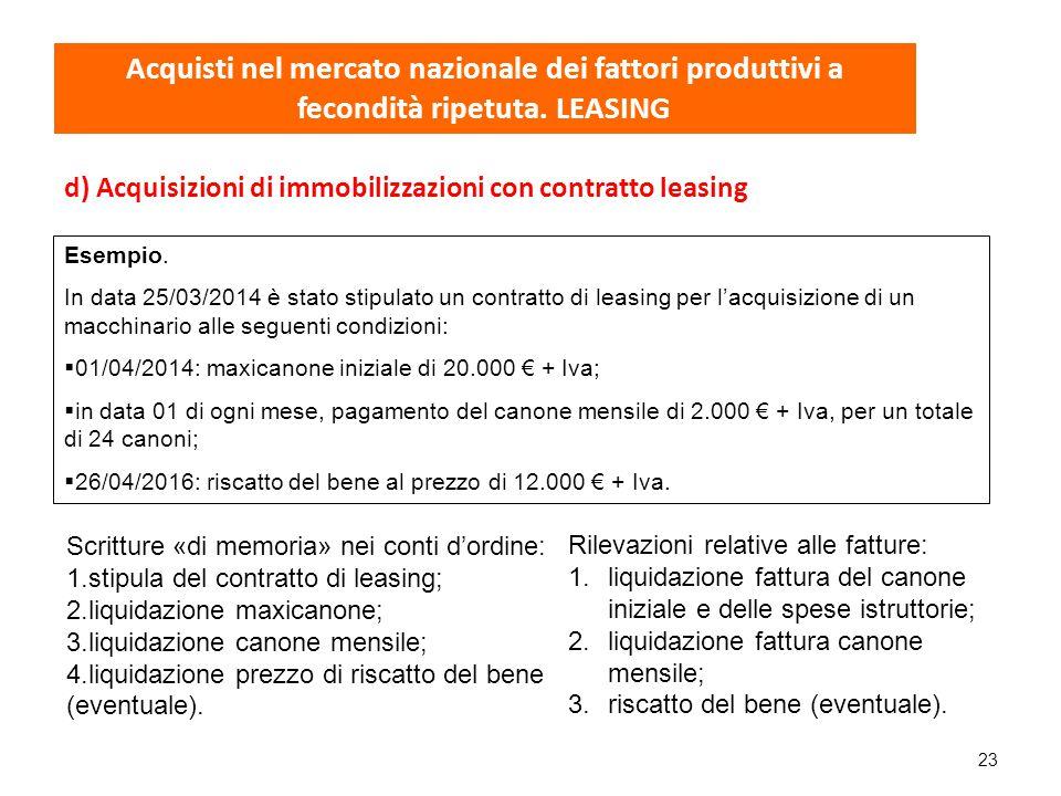 23 Acquisti nel mercato nazionale dei fattori produttivi a fecondità ripetuta. LEASING d) Acquisizioni di immobilizzazioni con contratto leasing Esemp