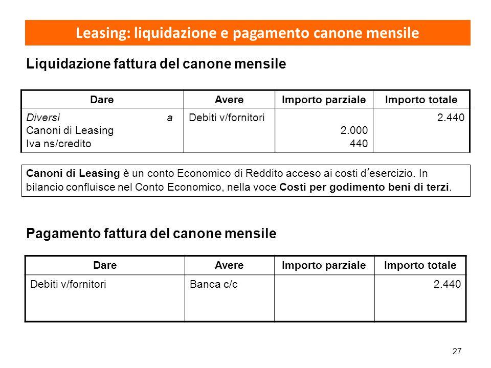 27 Liquidazione fattura del canone mensile DareAvereImporto parzialeImporto totale Diversi a Canoni di Leasing Iva ns/credito Debiti v/fornitori 2.000