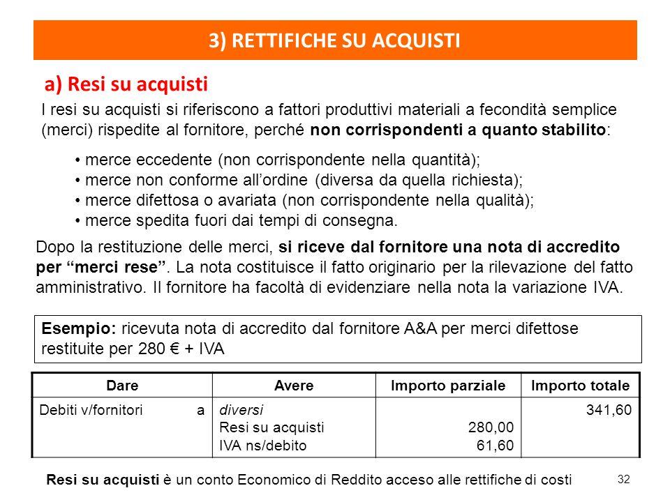 32 a) Resi su acquisti I resi su acquisti si riferiscono a fattori produttivi materiali a fecondità semplice (merci) rispedite al fornitore, perché no