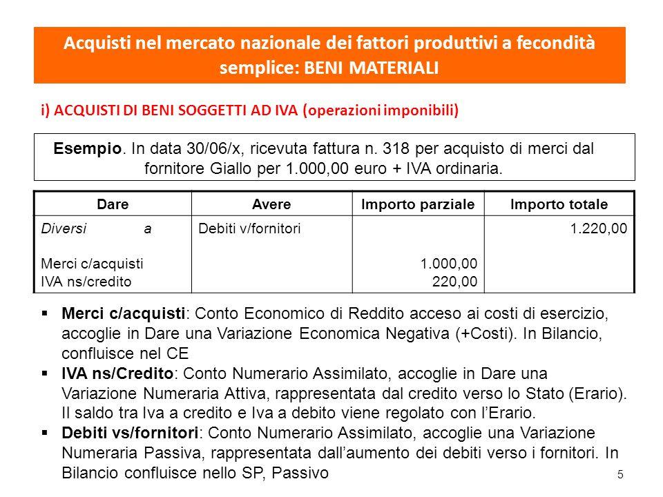 6 ii) Acquisti di beni non imponibili IVA DareAvereImporto parziale Importo totale Merci c/acquistiDebiti v/fornitori1.000,00  Rientrano in questa tipologia di scritture le importazioni dai Paesi esterni all'UE.
