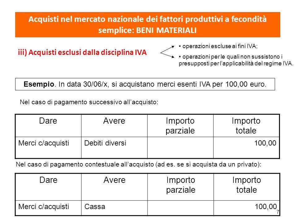 7 iii) Acquisti esclusi dalla disciplina IVA DareAvereImporto parziale Importo totale Merci c/acquistiDebiti diversi100,00 Nel caso di pagamento conte