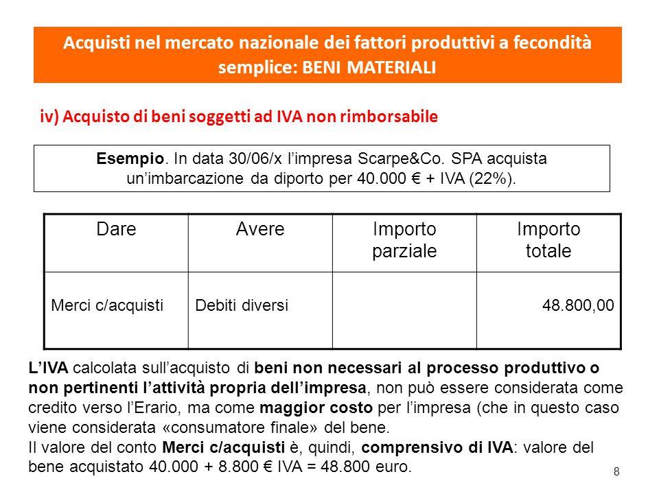 8 iv) Acquisto di beni soggetti ad IVA non rimborsabile DareAvereImporto parziale Importo totale Merci c/acquistiDebiti diversi48.800,00 L'IVA calcola