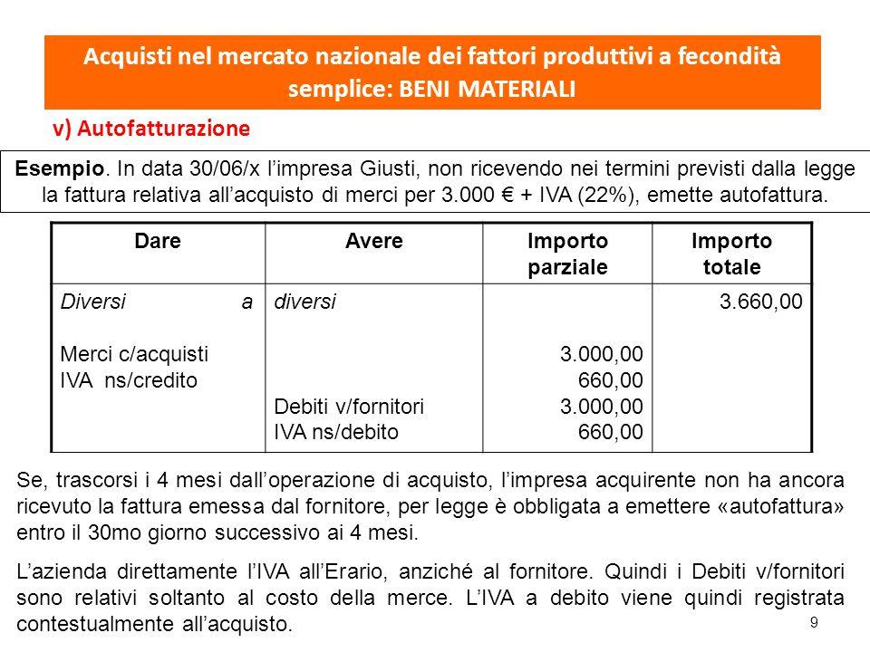 9 v) Autofatturazione DareAvereImporto parziale Importo totale Diversi a Merci c/acquisti IVA ns/credito diversi Debiti v/fornitori IVA ns/debito 3.00