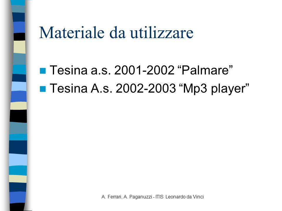 "A. Ferrari, A. Paganuzzi - ITIS Leonardo da Vinci Materiale da utilizzare Tesina a.s. 2001-2002 ""Palmare"" Tesina A.s. 2002-2003 ""Mp3 player"""