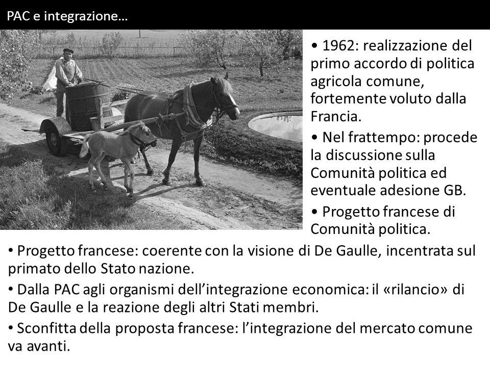 PAC e integrazione… 1962: realizzazione del primo accordo di politica agricola comune, fortemente voluto dalla Francia.