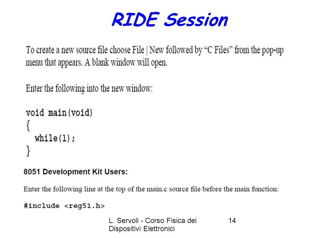 L. Servoli - Corso Fisica dei Dispositivi Elettronici 14 RIDE Session