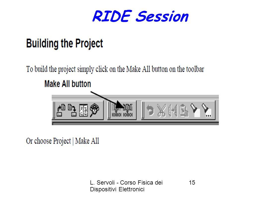 L. Servoli - Corso Fisica dei Dispositivi Elettronici 15 RIDE Session