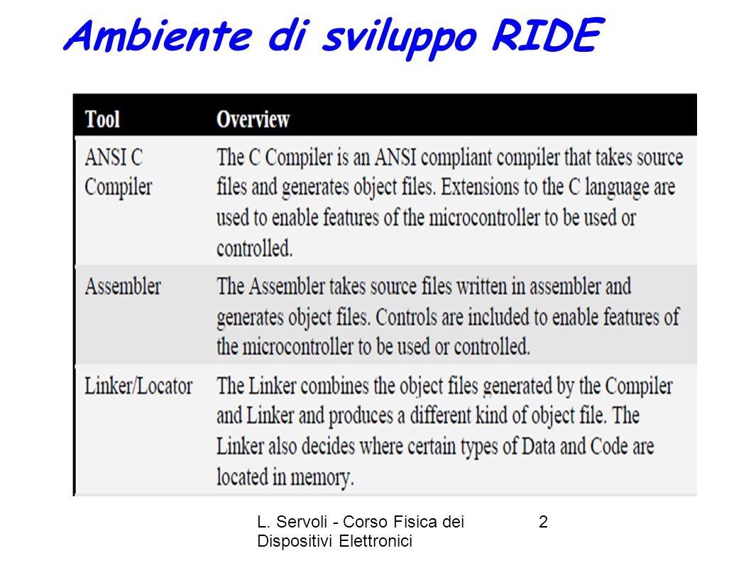 L. Servoli - Corso Fisica dei Dispositivi Elettronici 2 Ambiente di sviluppo RIDE