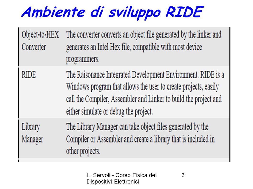 L. Servoli - Corso Fisica dei Dispositivi Elettronici 4 Ambiente di sviluppo RIDE