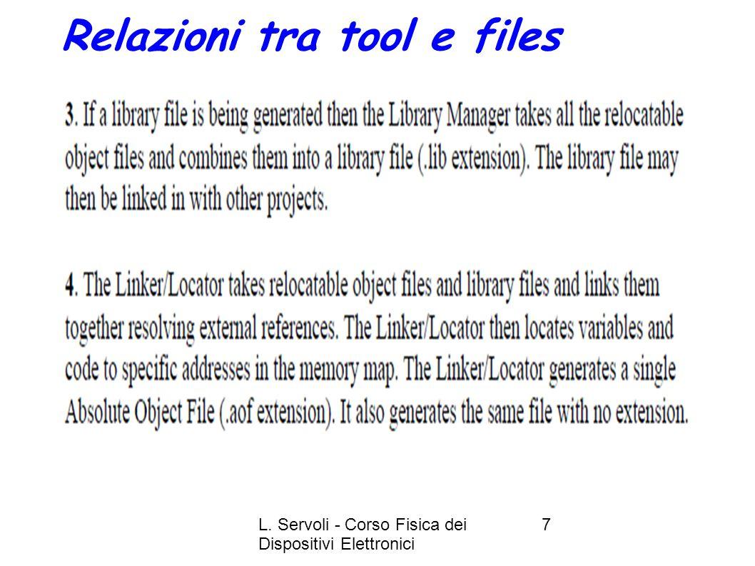 L. Servoli - Corso Fisica dei Dispositivi Elettronici 7 Relazioni tra tool e files
